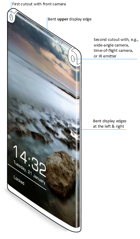 Smartphone display with three curved edges