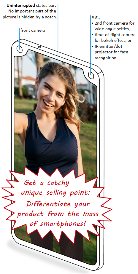 Selfie camera: Patent package offered by inodyn NewMedia GmbH