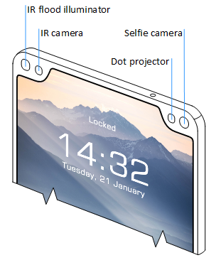 Second example: inodyn NewMedia's notch used for face recognition